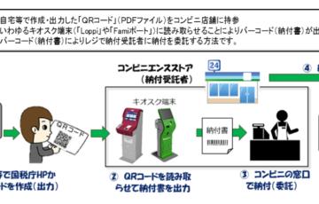 QRコード&コンビニ納付