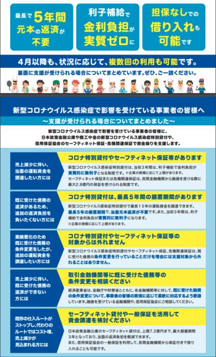 日本政策金融公庫・特別貸付条件